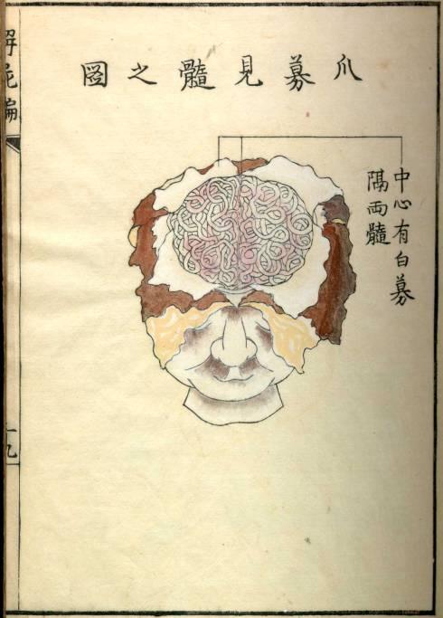 Kawaguchi, Shinnin (1736-1811).